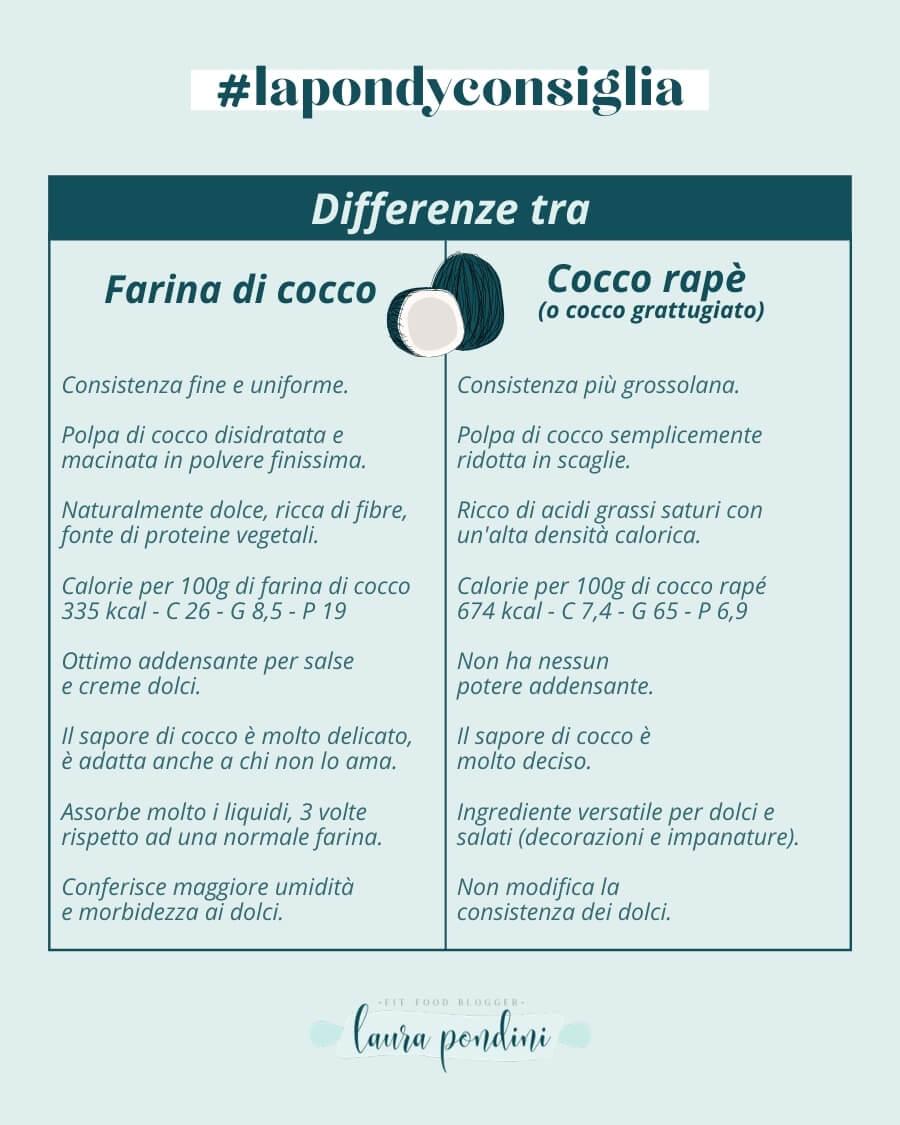 Differenze farina di cocco cocco rape